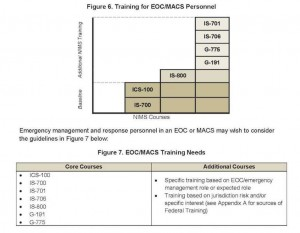 NIMC EOC Training Program
